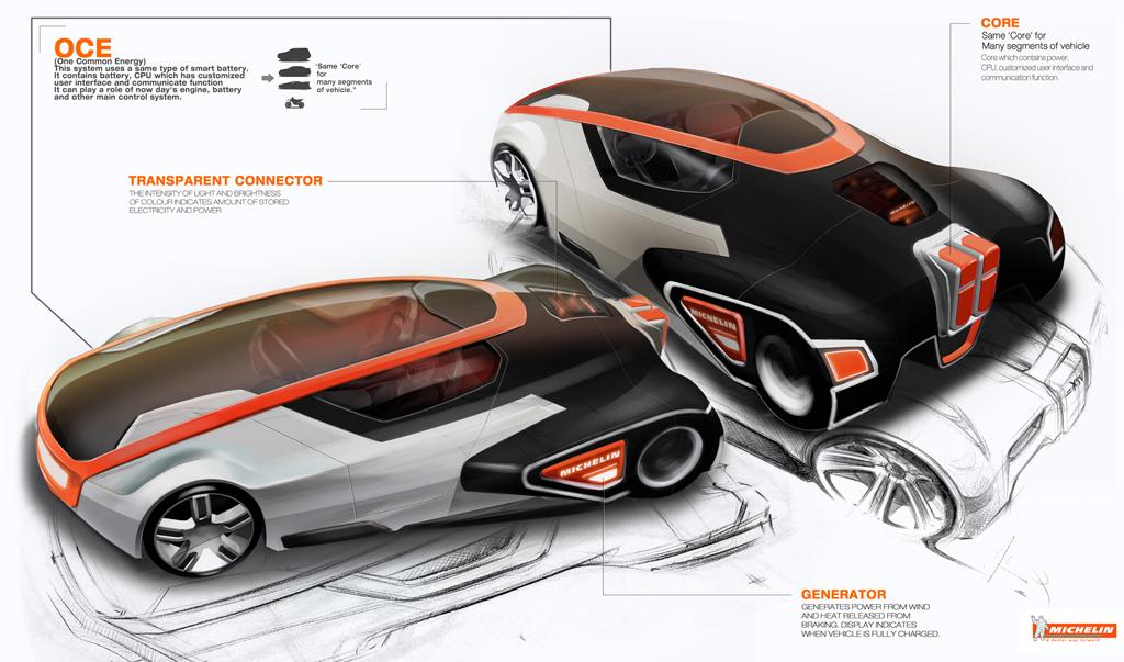 electric-car-concept
